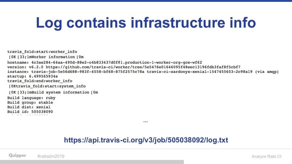 #railsdm2019 Analyze Rails CI Log contains infr...