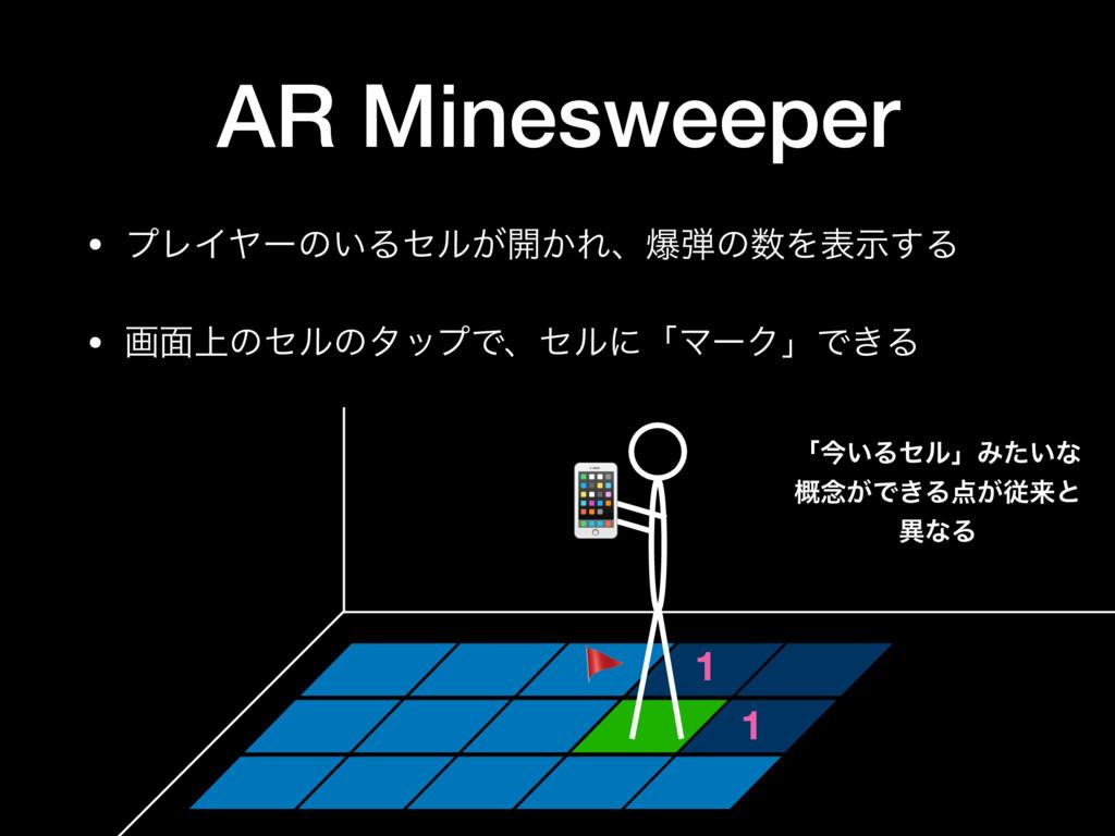 AR Minesweeper  1  • ϓϨΠϠʔͷ͍Δηϧ͕։͔ΕɺരͷΛදࣔ͢Δ  ...
