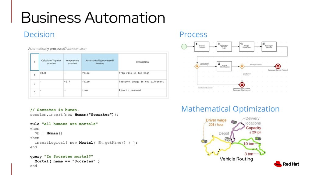 Decision Process Business Automation Mathematic...