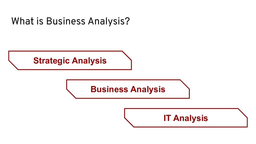 What is Business Analysis? Strategic Analysis I...