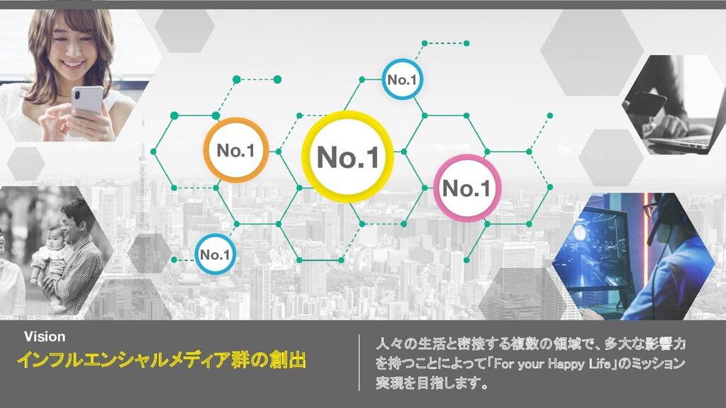 No.1 No.1 No.1 No.1 No.1 ⼈々の⽣活と密接する複数の領域で、多⼤な影響...