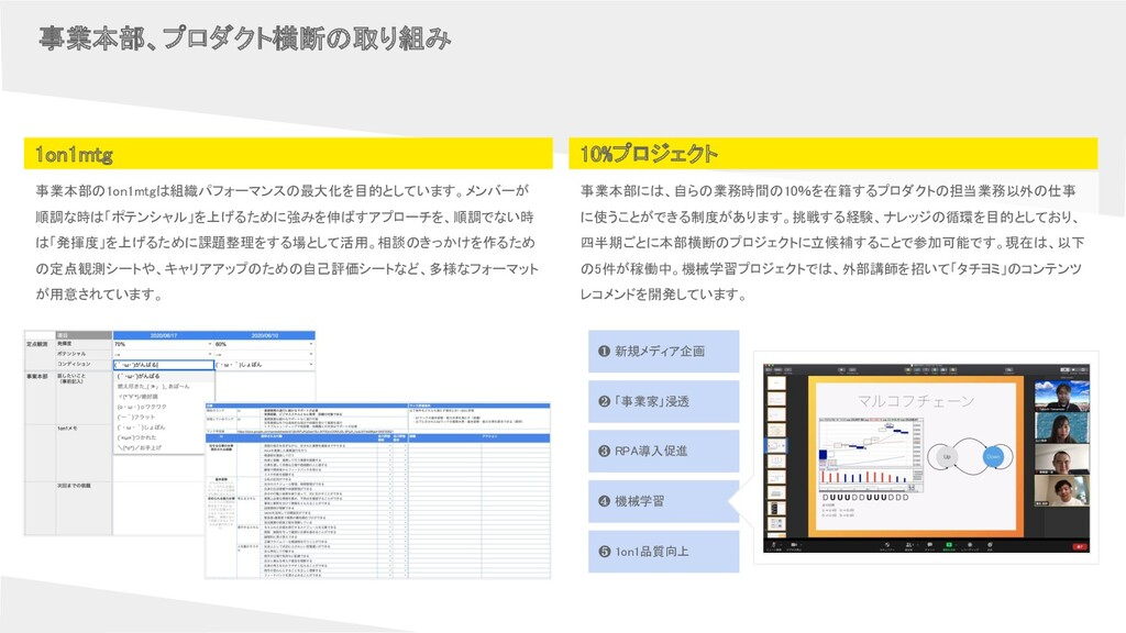 Appliv TOPICS開発マネージャー ⾺場園 祐樹 Appliv TOPICSはスマホや...