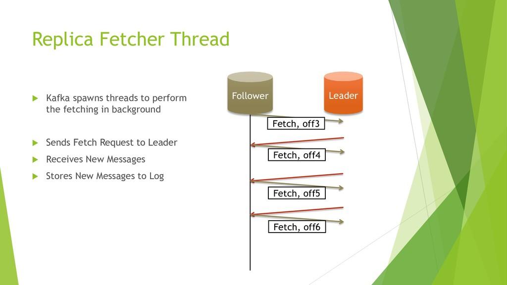 Replica Fetcher Thread  Kafka spawns threads t...