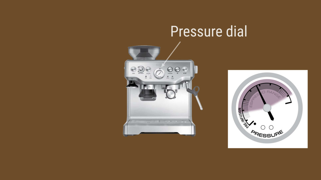 Pressure dial
