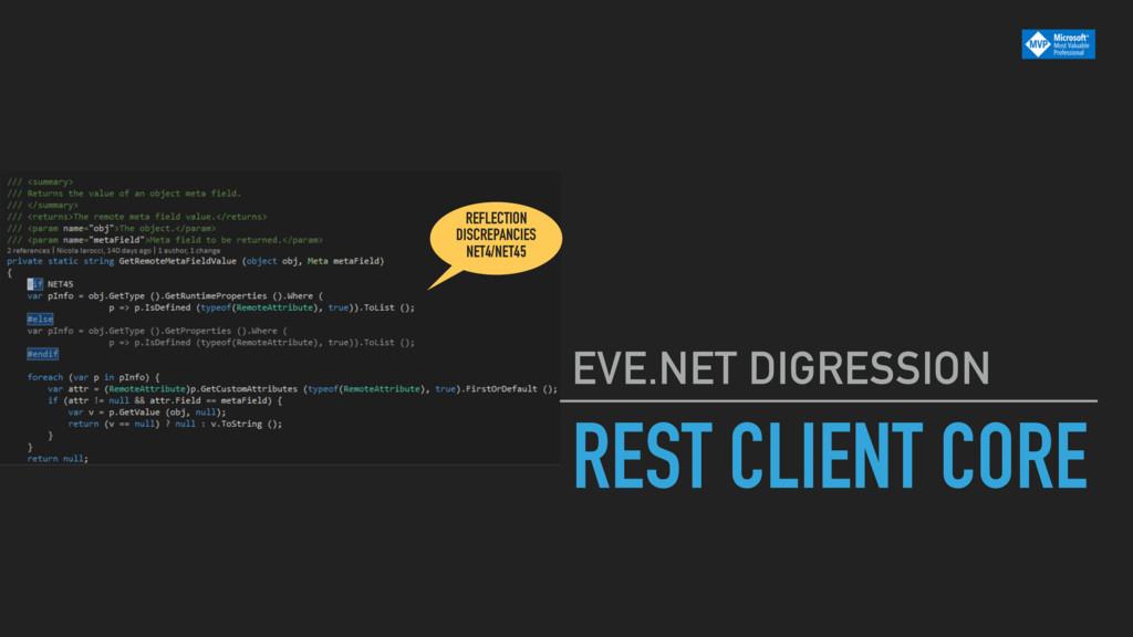 REST CLIENT CORE EVE.NET DIGRESSION REFLECTION ...