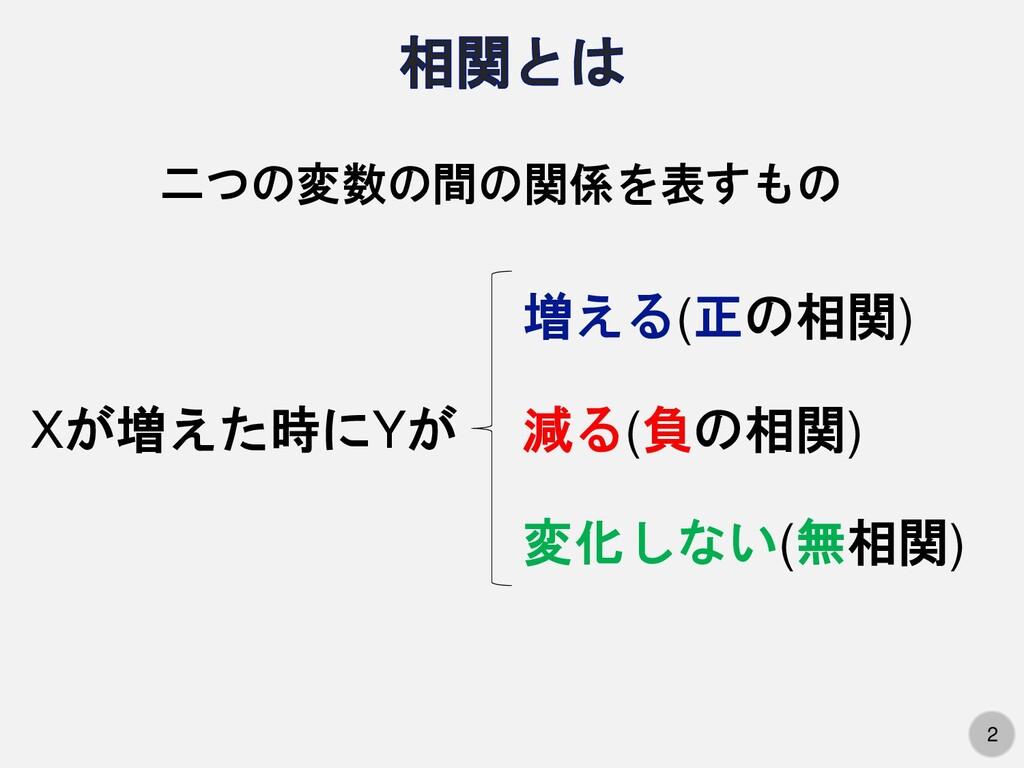 2 二つの変数の間の関係を表すもの Xが増えた時にYが 増える(正の相関) 減る(負の相関) ...