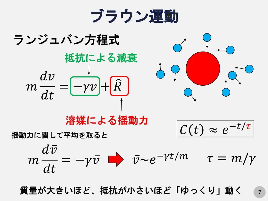 7 ランジュバン方程式    = − +   抵抗による減衰 溶媒による揺動力 揺動力に関し...