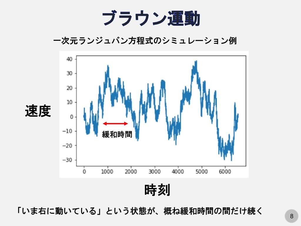 8 速度 時刻 一次元ランジュバン方程式のシミュレーション例 緩和時間 「いま右に動いている」...