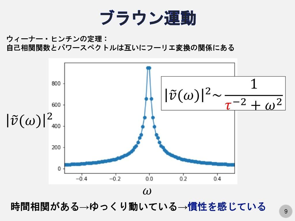 9  () 2   () 2~ 1 −2 + 2 時間相関がある→ゆっくり動いている→慣性...