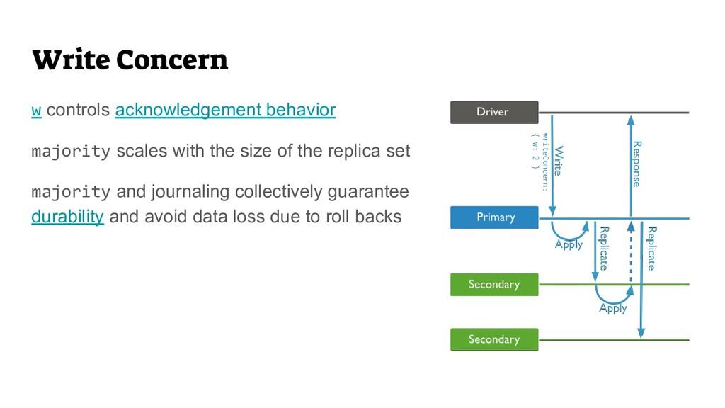 Write Concern w controls acknowledgement behavi...
