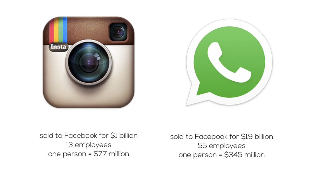 sold to Facebook for $19 billion 55 employees o...