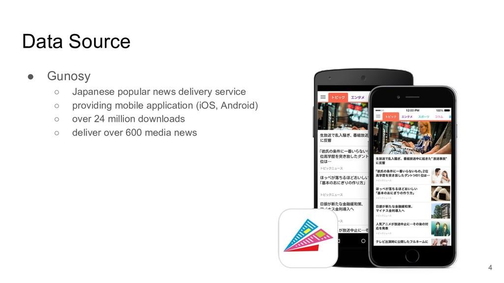 Data Source ● Gunosy ○ Japanese popular news de...