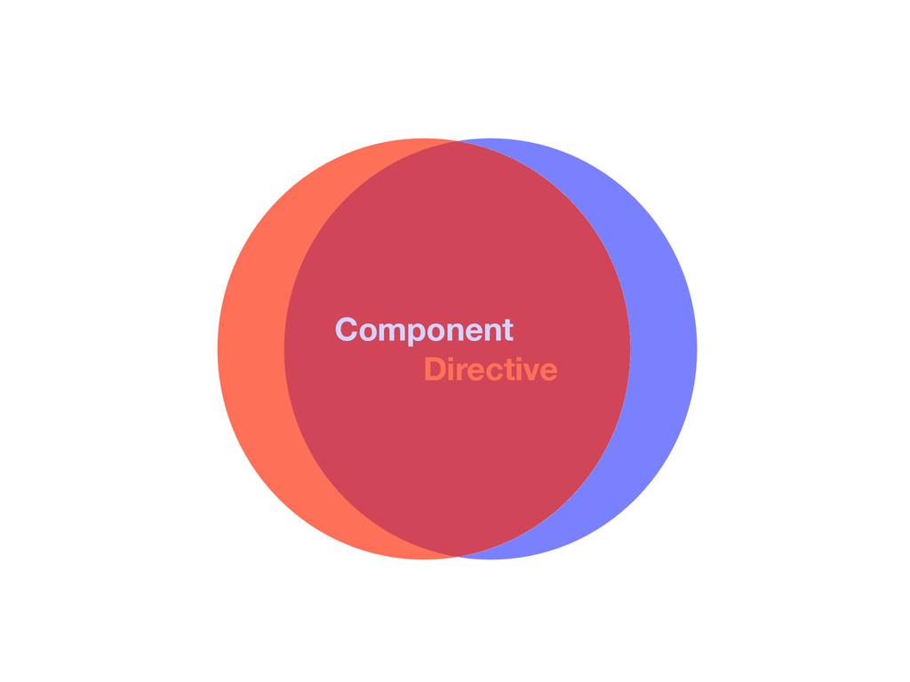 Directive Component