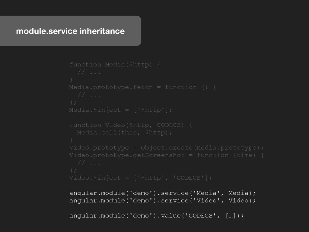 module.service inheritance function Media($http...
