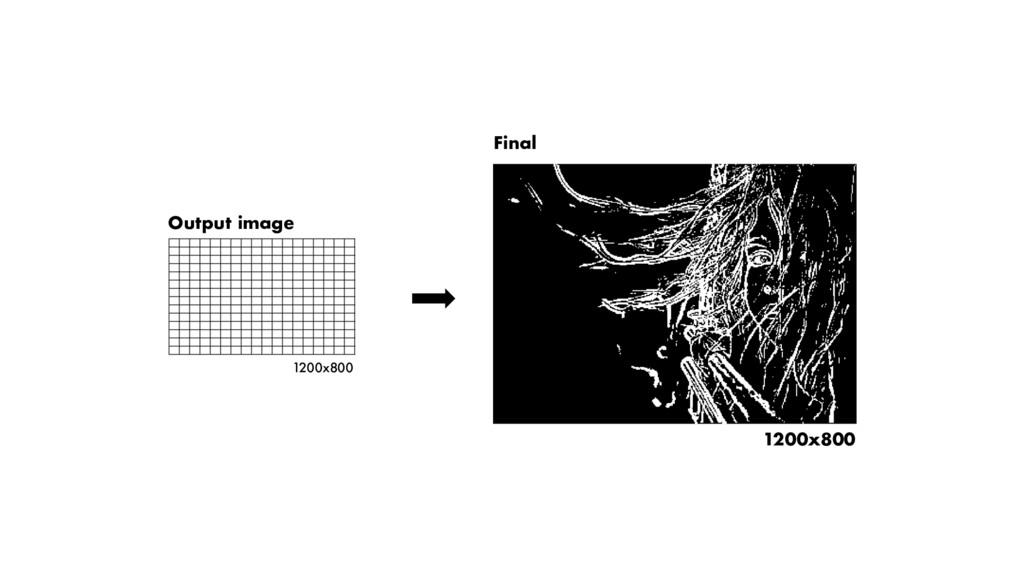 Final 1200x800 1200x800 Output image
