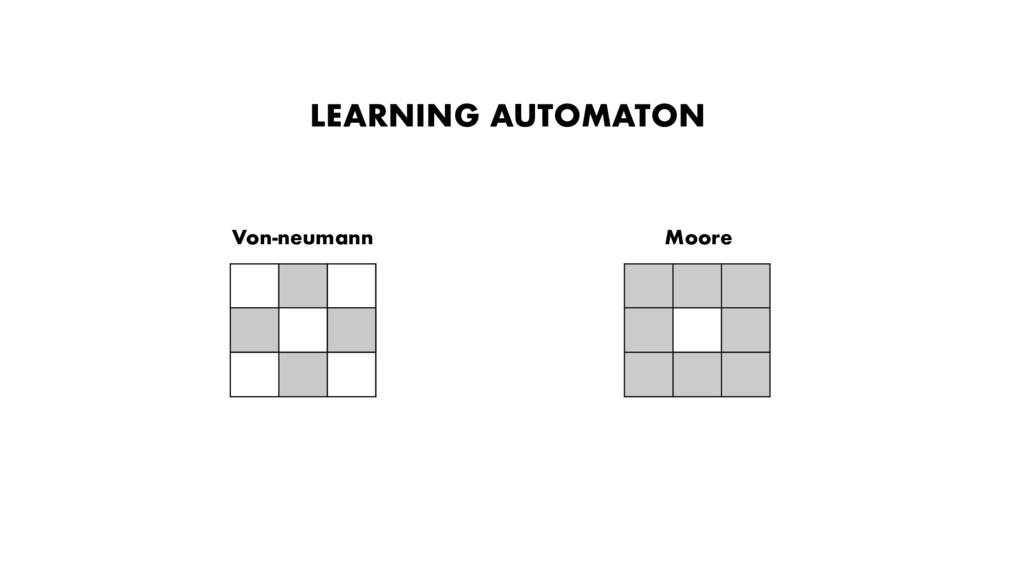 LEARNING AUTOMATON Von-neumann Moore