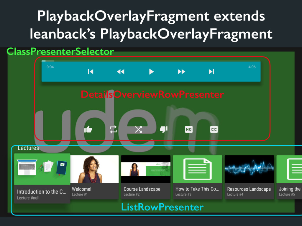 PlaybackOverlayFragment extends leanback's Play...