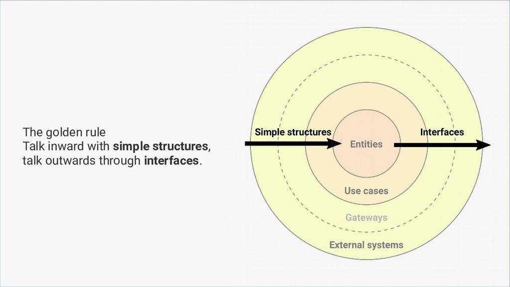 The golden rule Talk inward with simple structu...