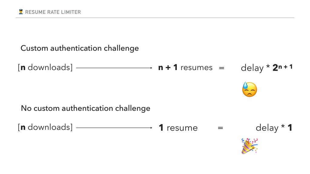 RESUME RATE LIMITER No custom authentication c...