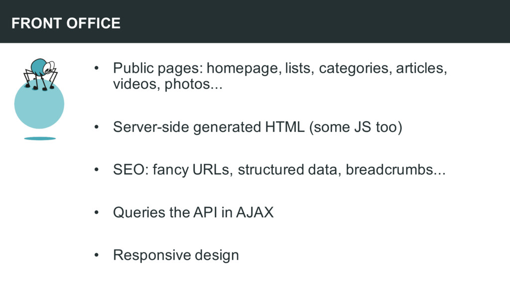 • Public pages: homepage, lists, categories, ar...