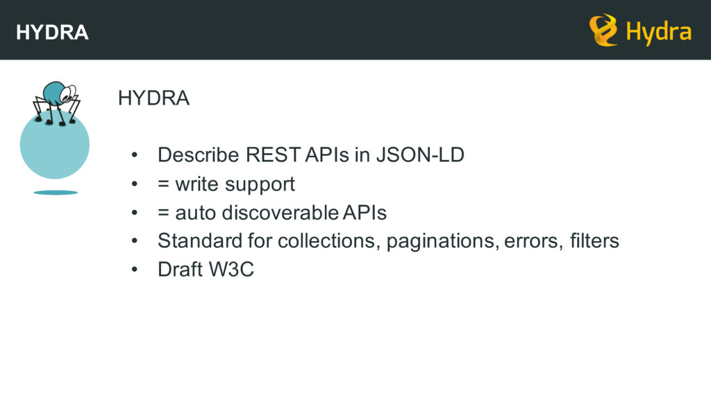 HYDRA • Describe REST APIs in JSON-LD • = write...