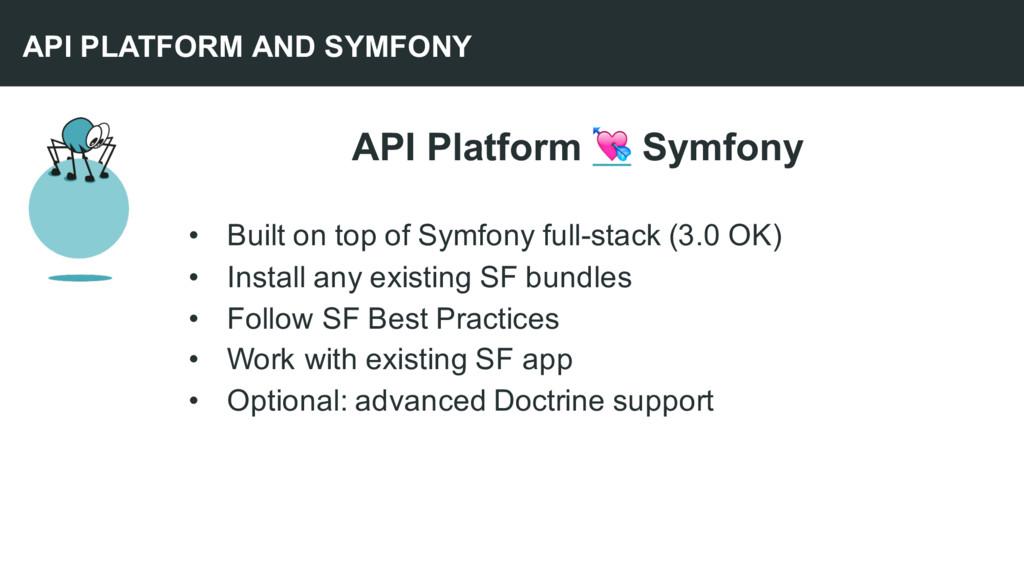 API Platform  Symfony • Built on top of Symfony...