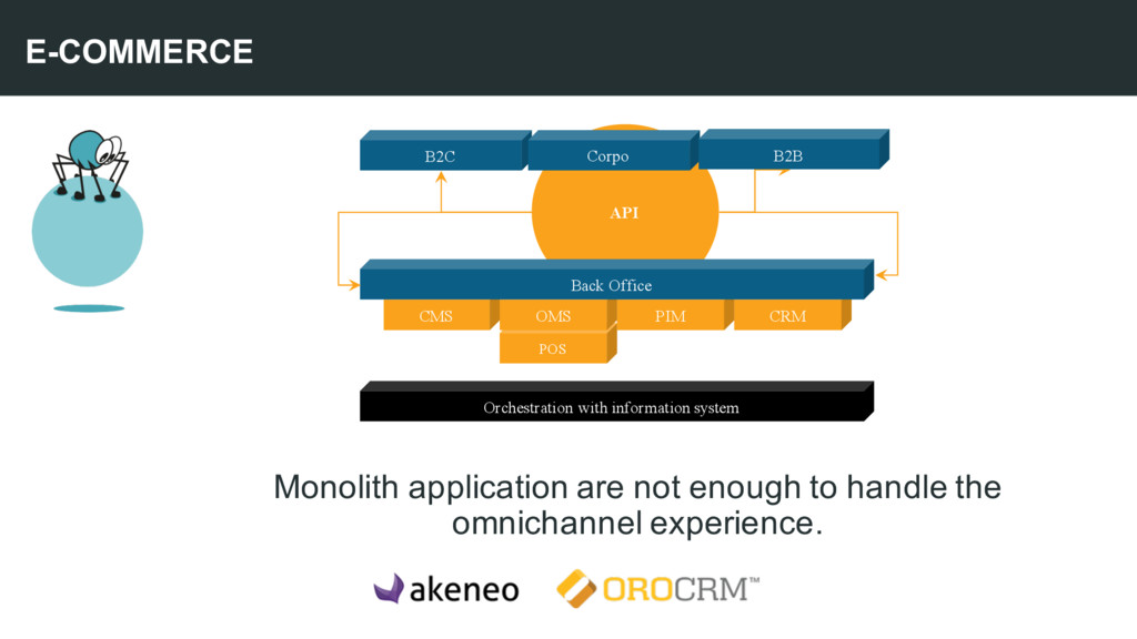 Monolith application are not enough to handle t...