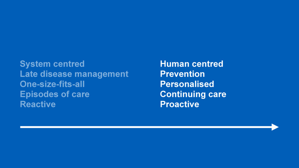 Human centred Prevention Personalised Continuin...