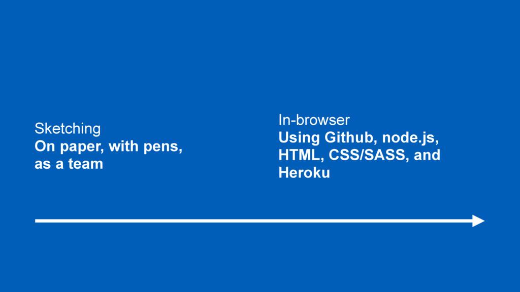 In-browser Using Github, node.js, HTML, CSS/SAS...