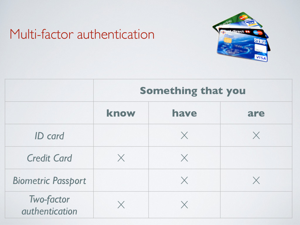 Multi-factor authentication Something that you ...