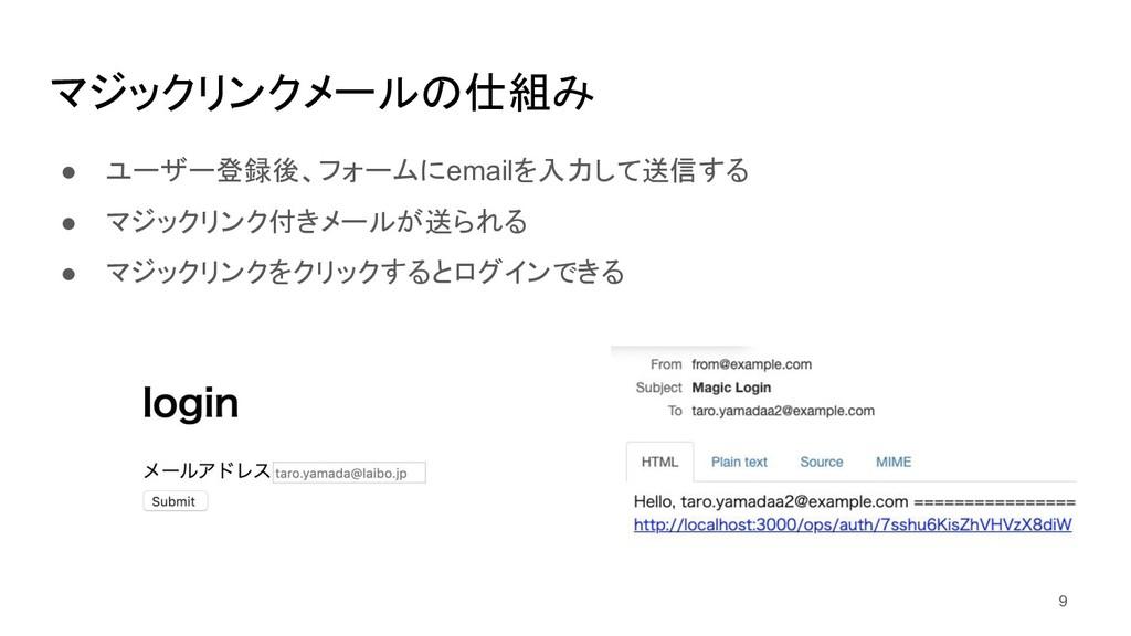 マジックリンクメールの仕組み ● ユーザー登録後、フォームにemailを入力して送信する ● ...