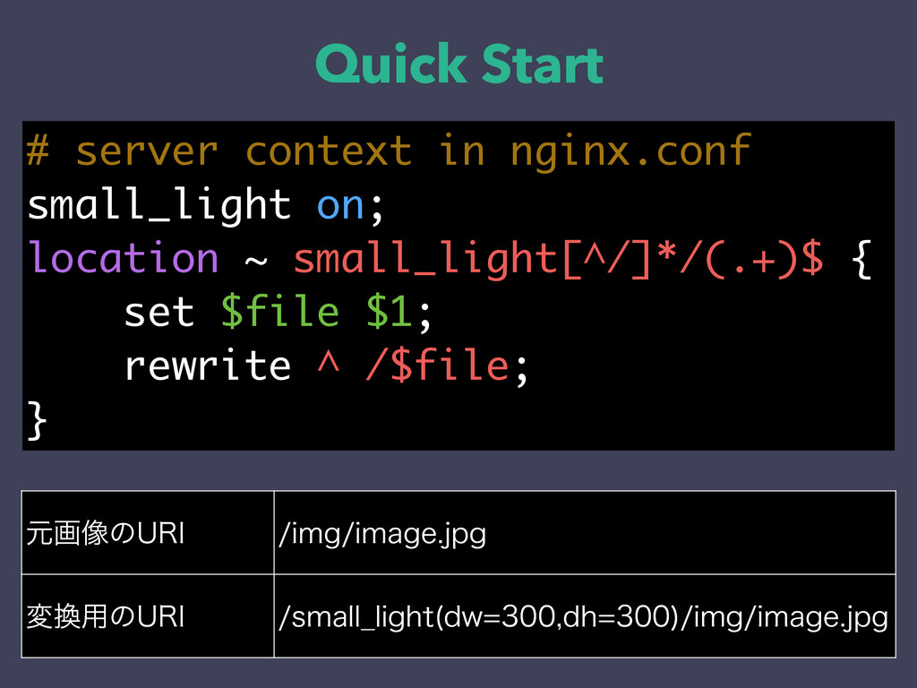 Quick Start # server context in nginx.conf smal...