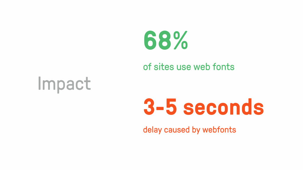 3-5 seconds delay caused by webfonts 68% of sit...