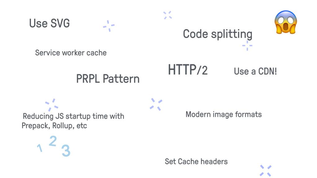 Service worker cache PRPL Pattern Code splittin...