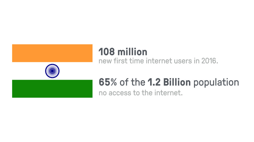 108 million 65% of the 1.2 Billion population n...