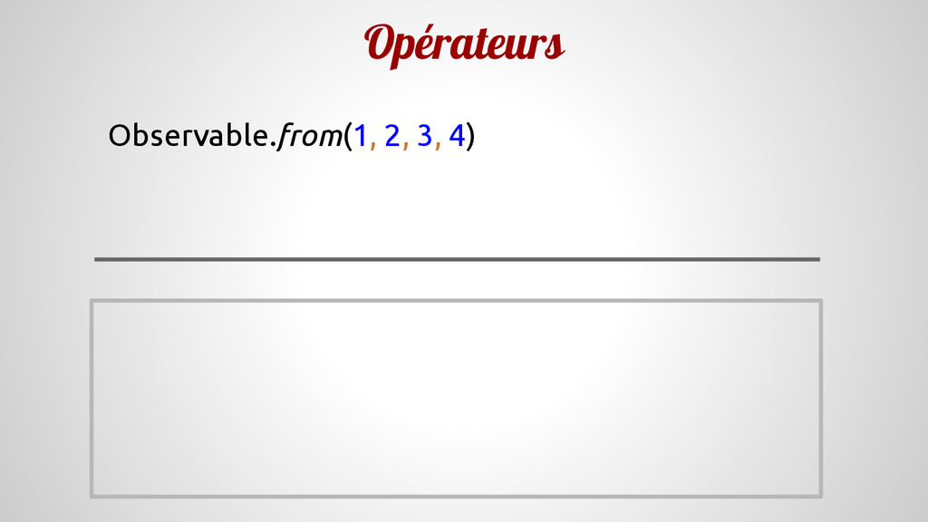 Opérateurs Observable.from(1, 2, 3, 4)