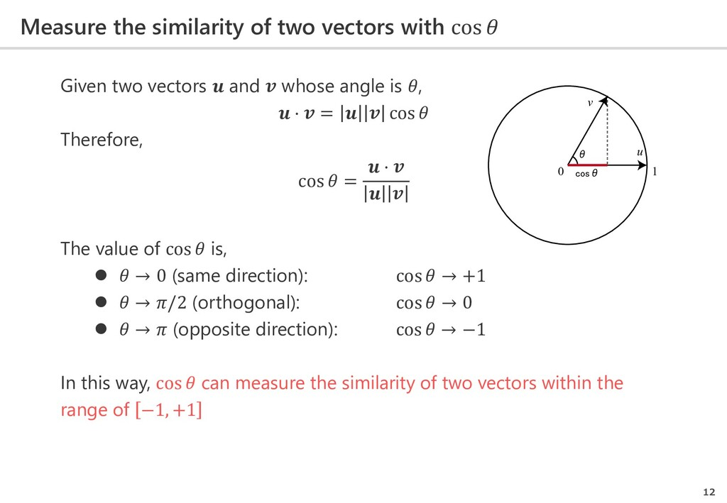 Measure the similarity of two vectors with cos ...