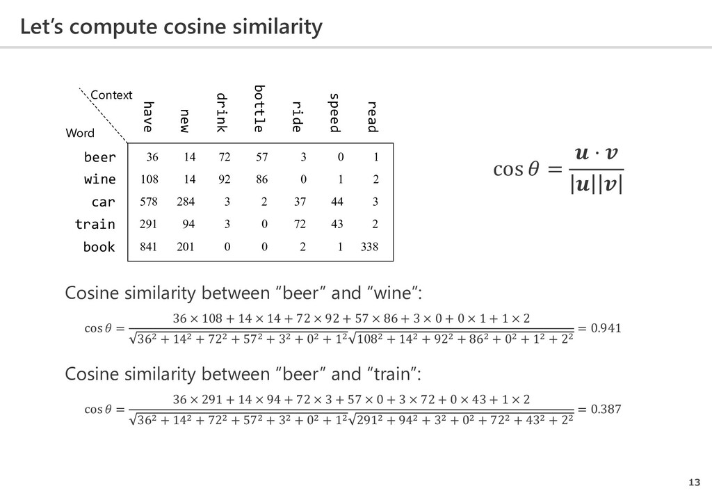 Let's compute cosine similarity 13 beer wine ca...