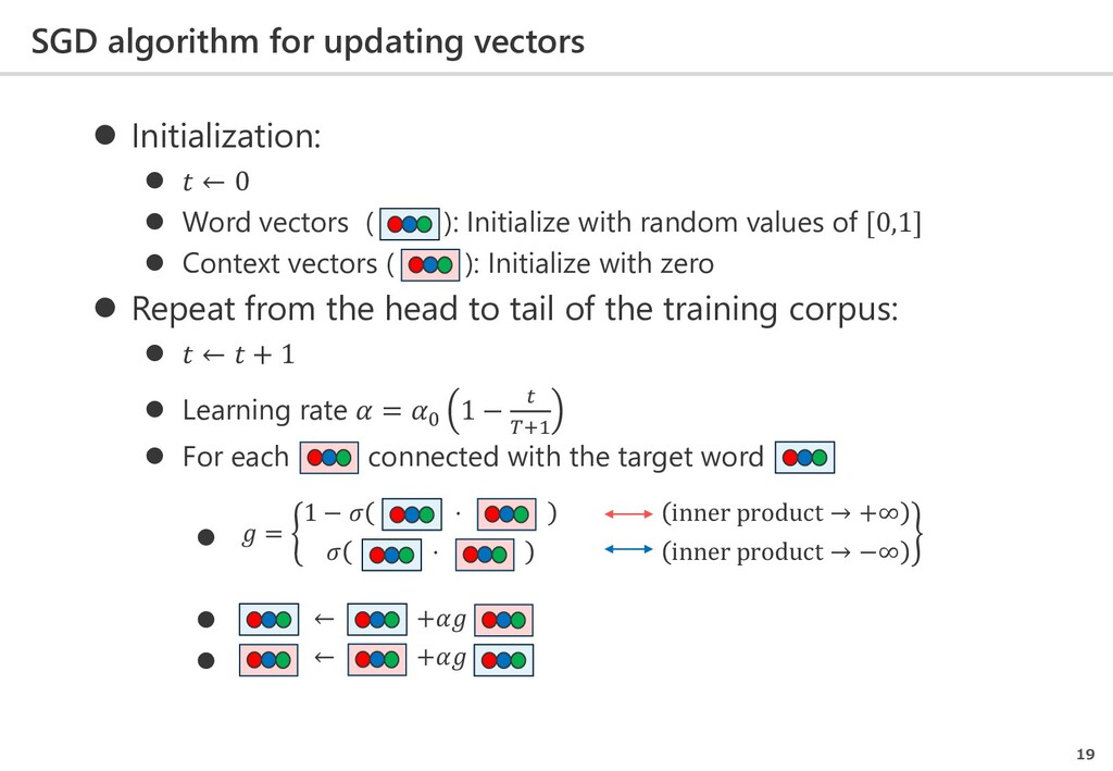 SGD algorithm for updating vectors 19  Initial...