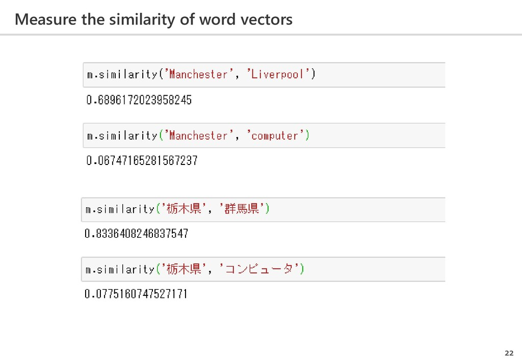 Measure the similarity of word vectors 22