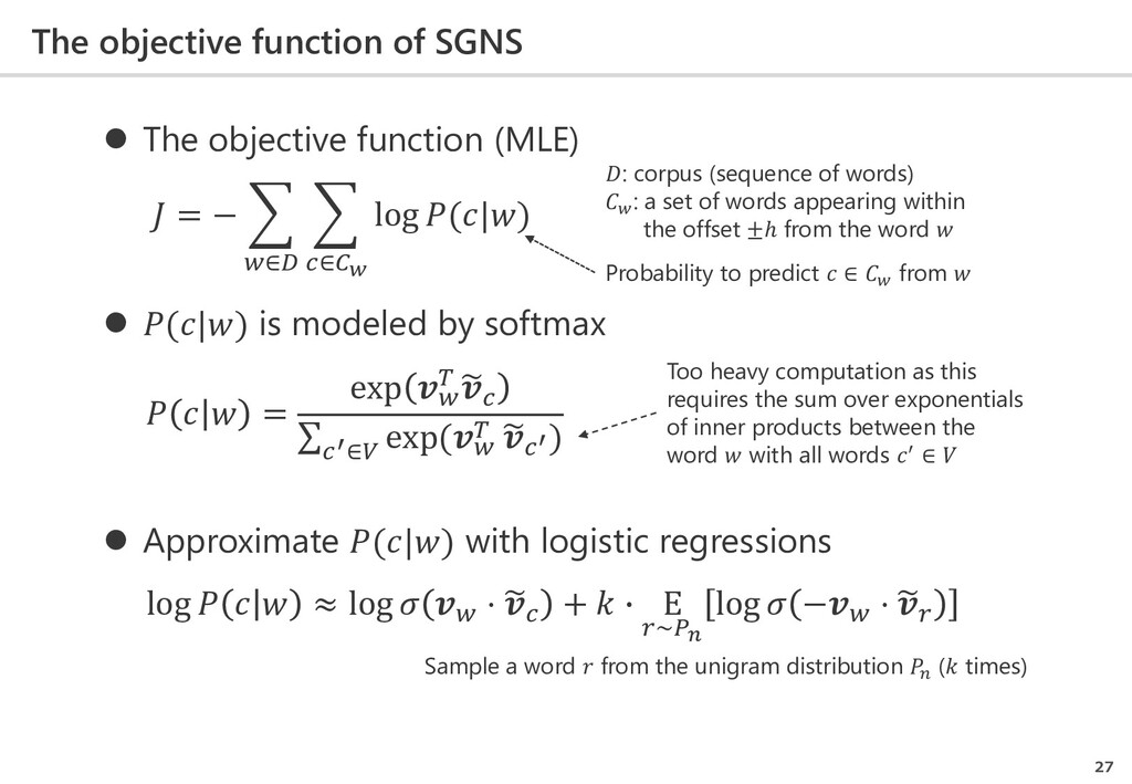 The objective function of SGNS 27  The objecti...