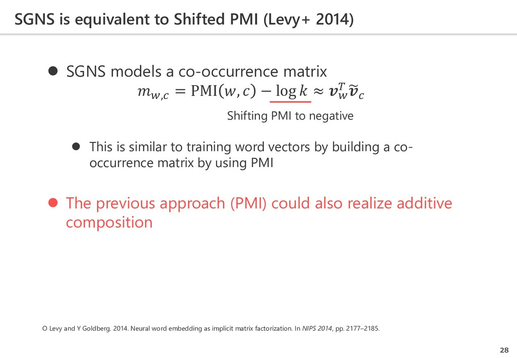 SGNS is equivalent to Shifted PMI (Levy+ 2014) ...