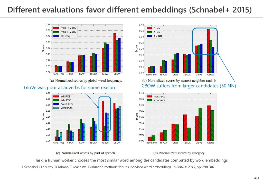 Different evaluations favor different embedding...