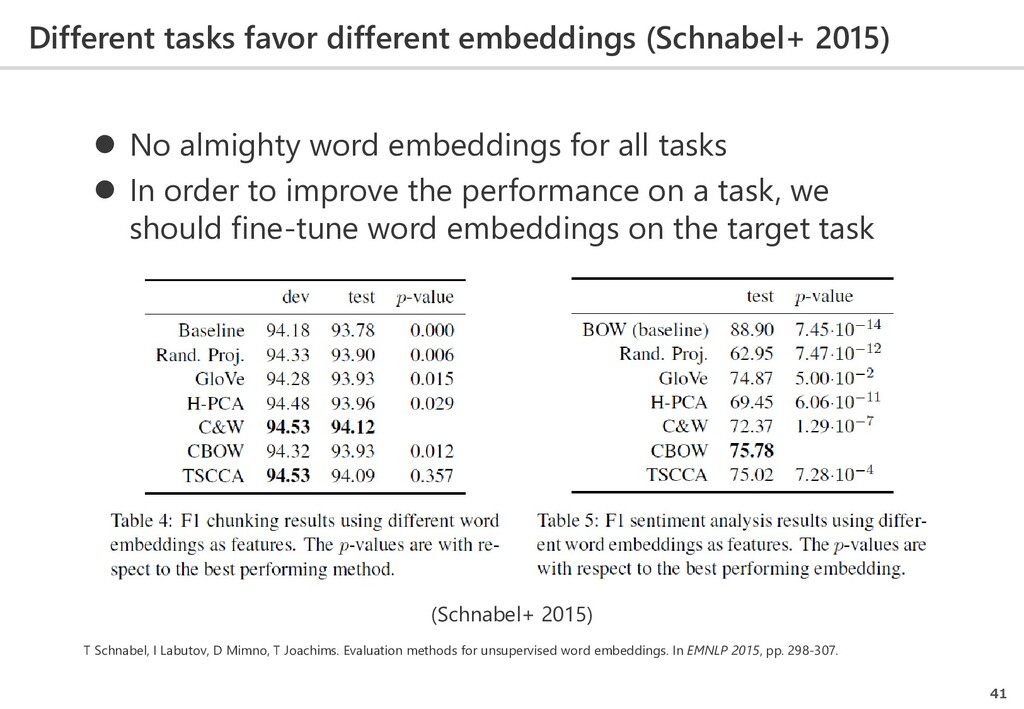 Different tasks favor different embeddings (Sch...