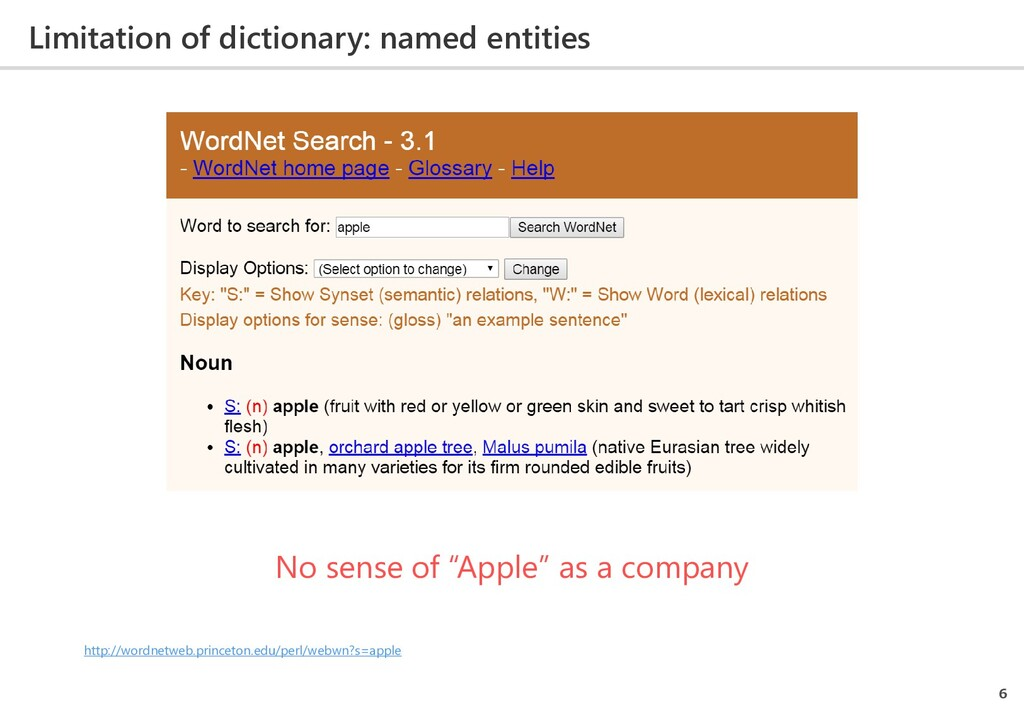 Limitation of dictionary: named entities 6 http...
