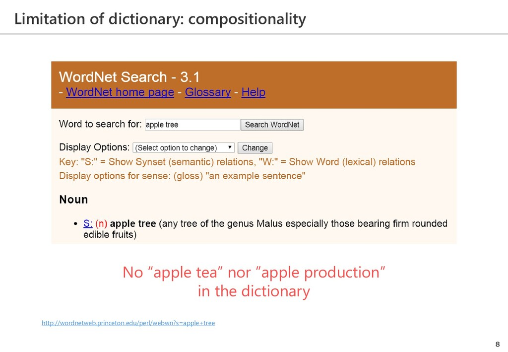 Limitation of dictionary: compositionality 8 ht...