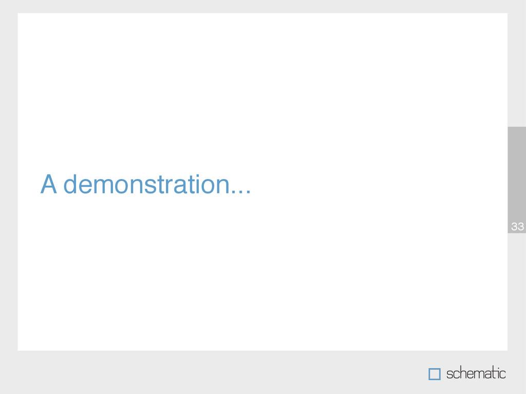 33 A demonstration...