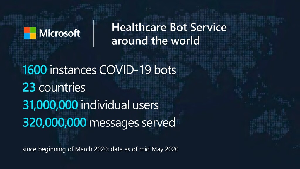 Healthcare Bot Service around the world 1600 in...