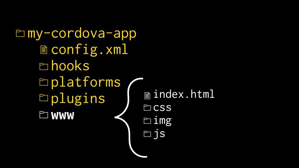 index.html css img js my-cordova-app config.xml...