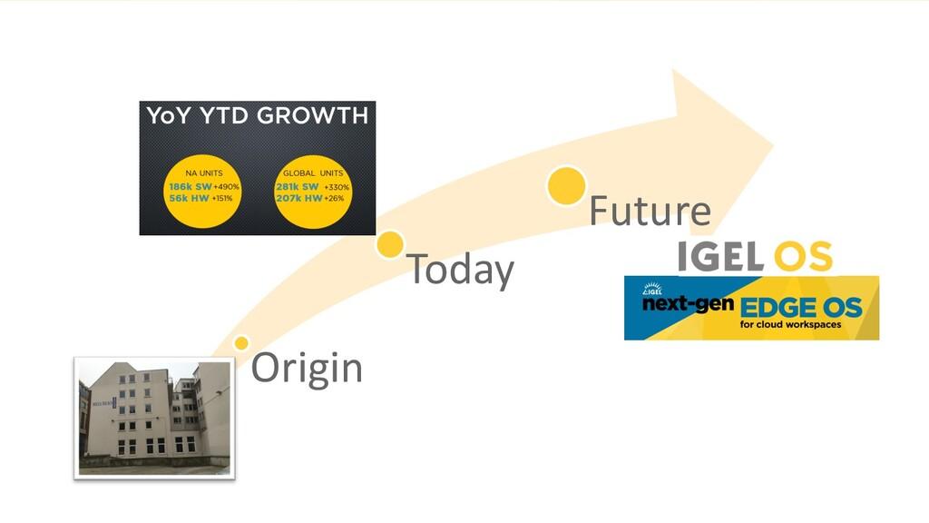 Origin Today Future